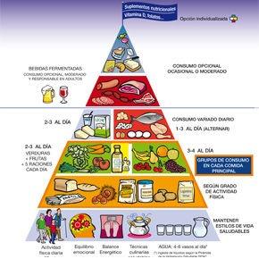 piramide-16-01
