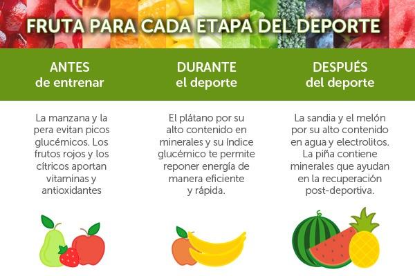 Balance estudio definición nutrición