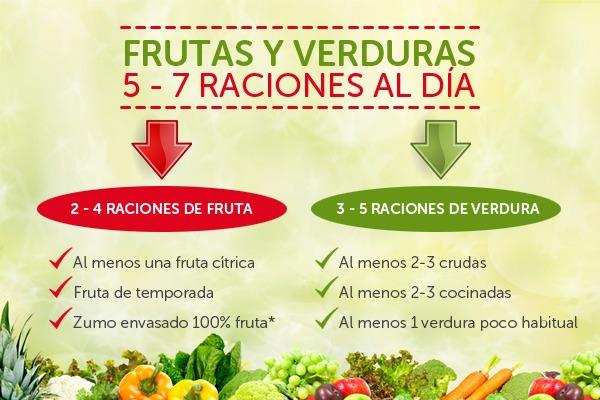 Los zumos de fruta envasados no contienen azúcares añadidos la legislación vigente (Directiva 2012/12/UE) y RD 781/2013, no autoriza la adición de azúcares a los zumos de frutas.