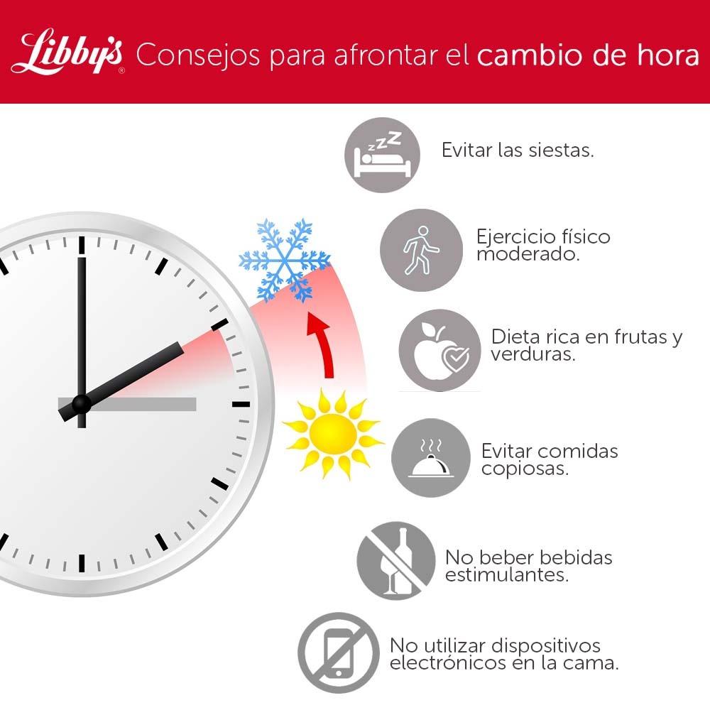 infografia cambio de hora2