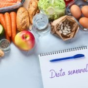 Menú semanal dieta